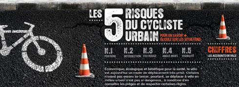 Risques cycliste urbain