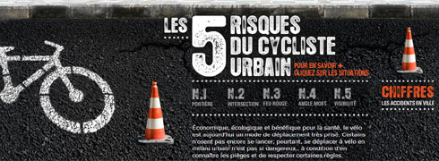 Les 5 risques du cycliste urbain
