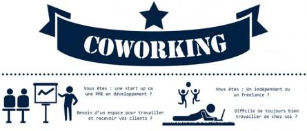 Un espace de Coworking à Aurillac