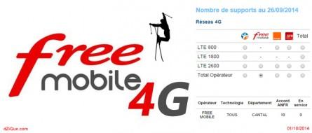 10ème antenne 4G Free Mobile dans la Cantal