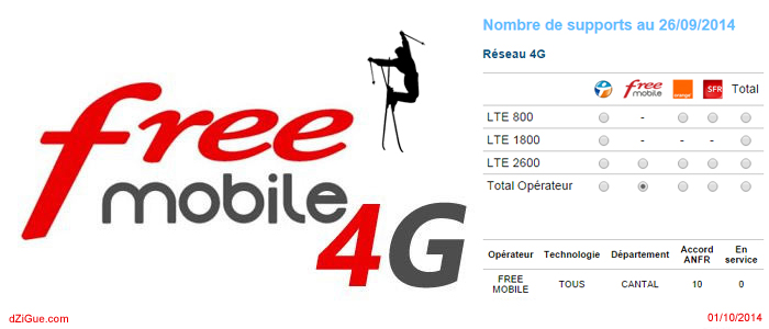 4G Free Cantal Octobre 2014