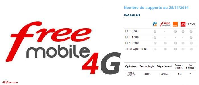 Free Mobile 4G décembre 2014