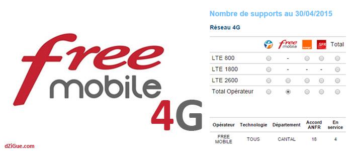 Antennes Freemobile Cantal Avril