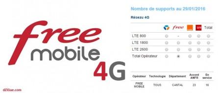Autant de 3G que de 4G FreeMobile dans le Cantal