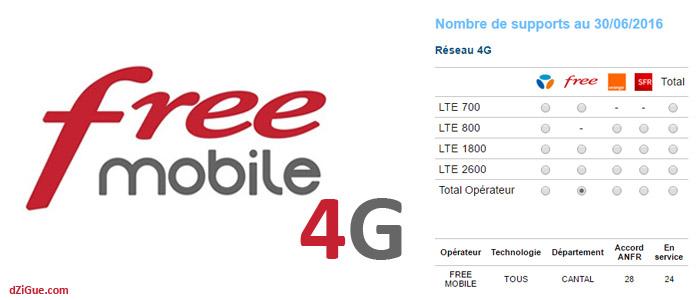 Free Mobile Est du Cantal
