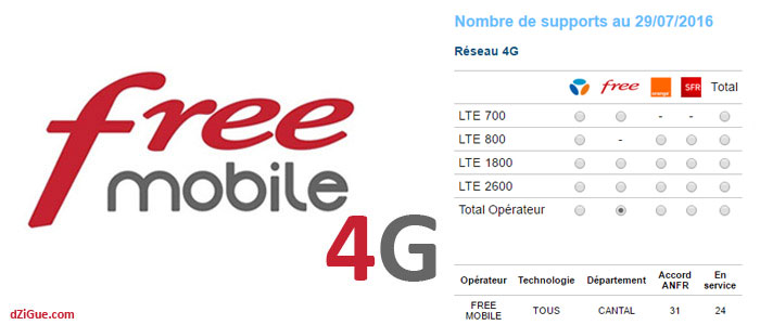4G Free Mobile Cantal
