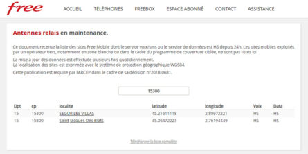 Les antennes Free Mobile en maintenance
